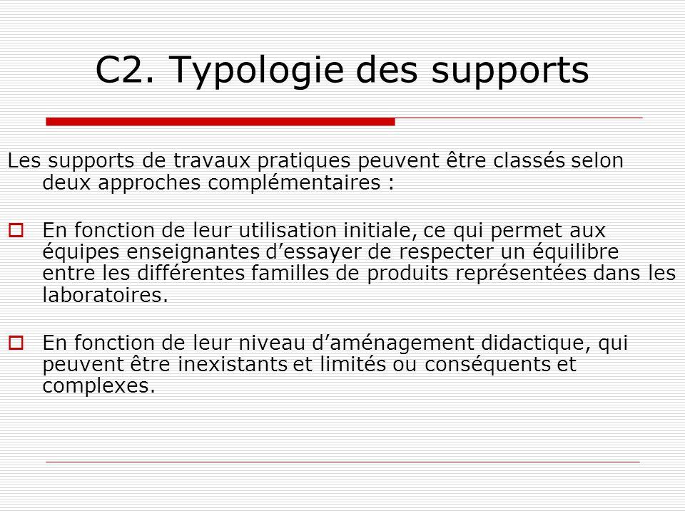 C2. Typologie des supports Les supports de travaux pratiques peuvent être classés selon deux approches complémentaires : En fonction de leur utilisati