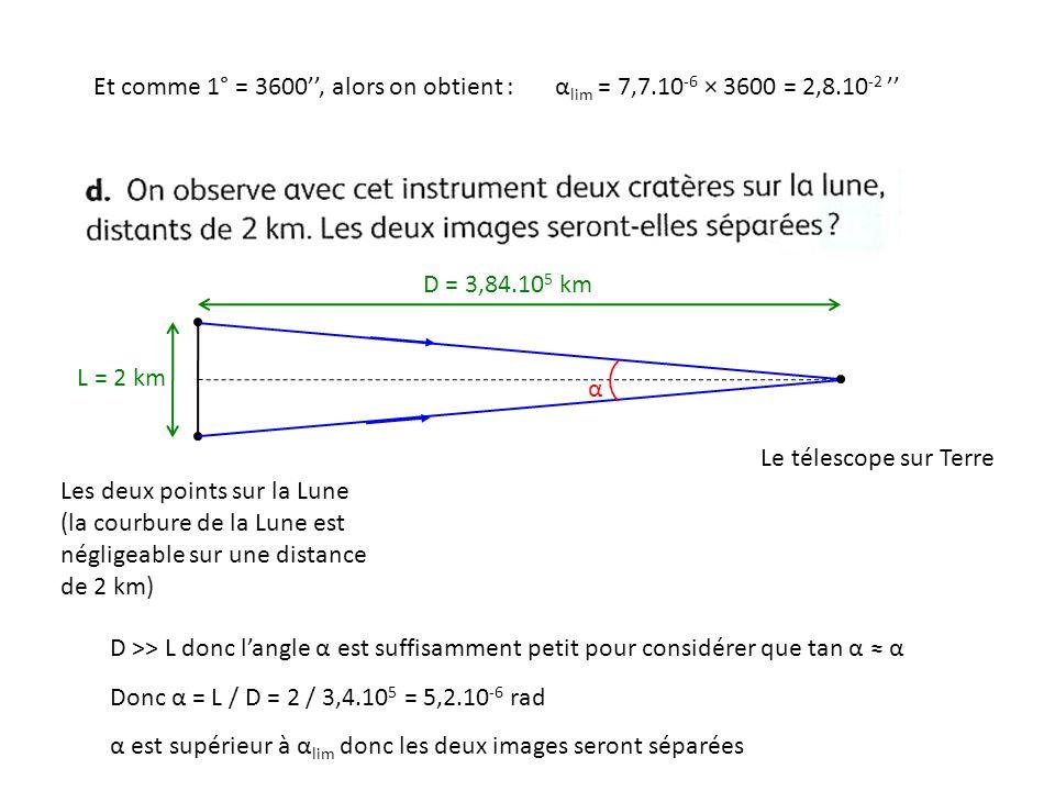 Et comme 1° = 3600, alors on obtient :α lim = 7,7.10 -6 × 3600 = 2,8.10 -2 Les deux points sur la Lune (la courbure de la Lune est négligeable sur une distance de 2 km) Le télescope sur Terre α D = 3,84.10 5 km L = 2 km D >> L donc langle α est suffisamment petit pour considérer que tan α α Donc α = L / D = 2 / 3,4.10 5 = 5,2.10 -6 rad α est supérieur à α lim donc les deux images seront séparées