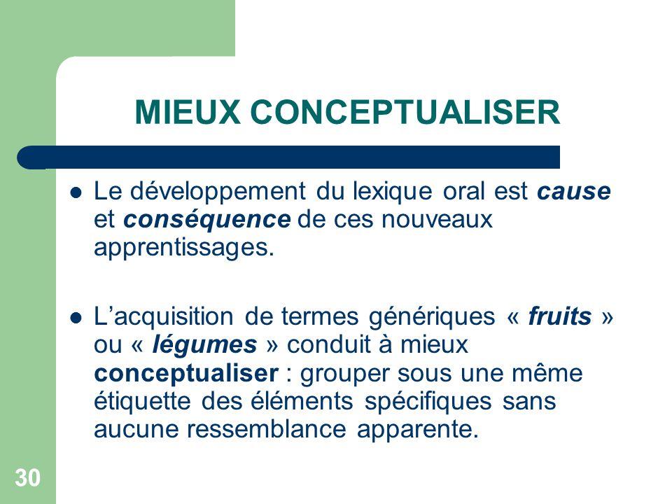 29 Développement du lexique oral Importance du langage dans cette abstraction. Dans lexemple donné, lutilisation du terme « mange » aide à isoler la p