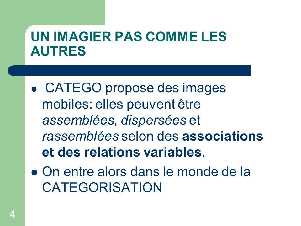4 UN IMAGIER PAS COMME LES AUTRES CATEGO propose des images mobiles: elles peuvent être assemblées, dispersées et rassemblées selon des associations et des relations variables.