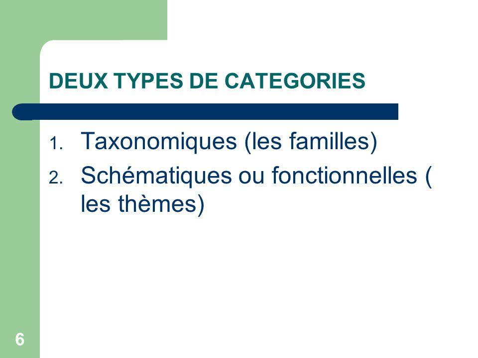 6 DEUX TYPES DE CATEGORIES 1.Taxonomiques (les familles) 2.