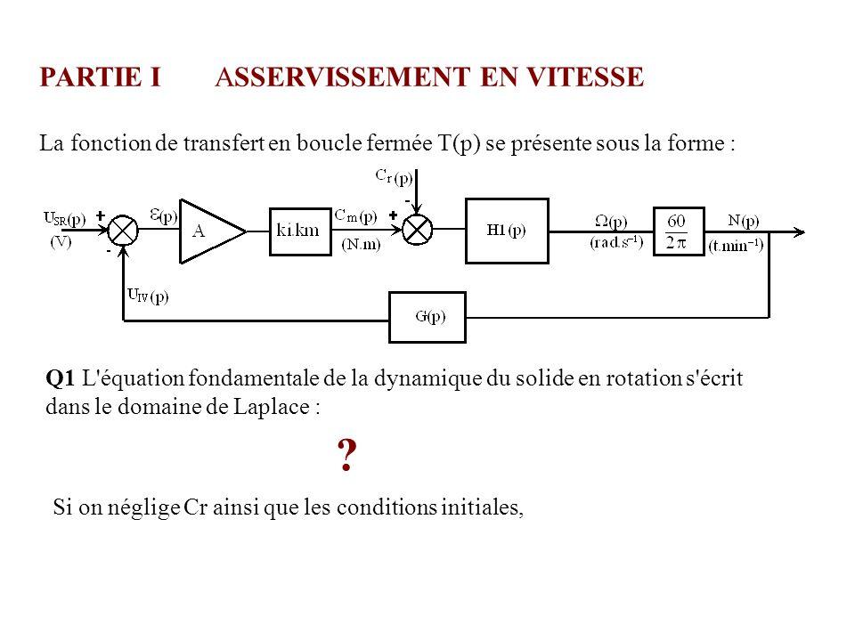 PARTIE I ASSERVISSEMENT EN VITESSE La fonction de transfert en boucle fermée T(p) se présente sous la forme : Q1 L équation fondamentale de la dynamique du solide en rotation s écrit dans le domaine de Laplace : Cm(p) - Cr(p) - f.