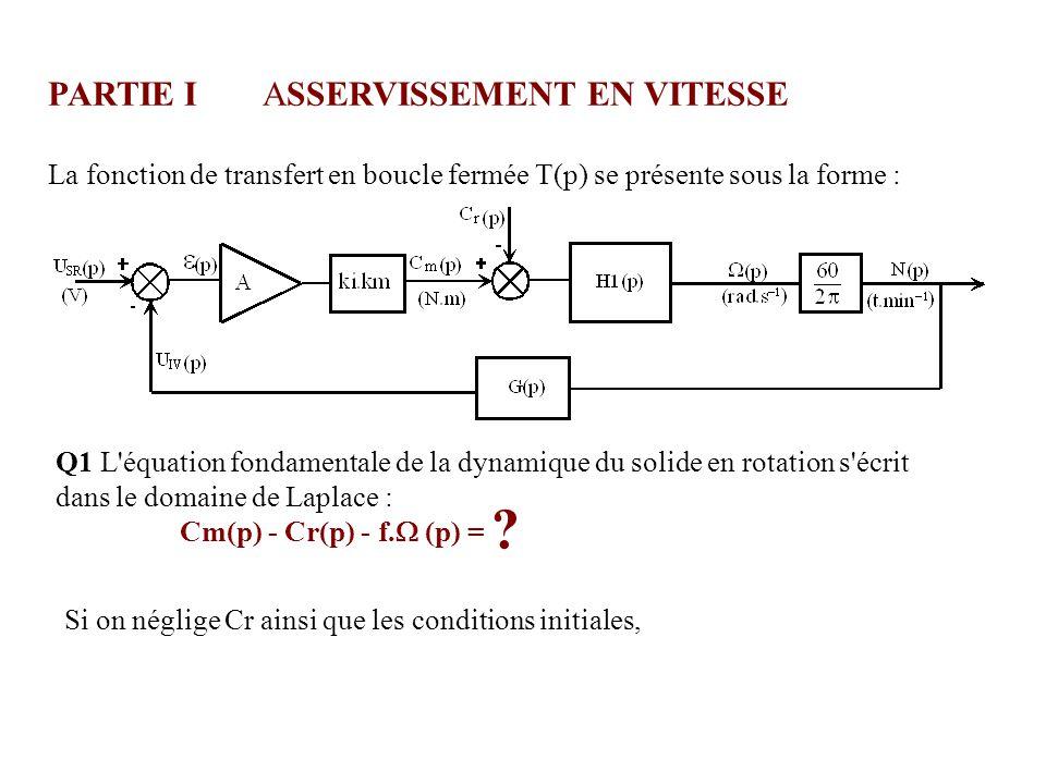PARTIE I ASSERVISSEMENT EN VITESSE La fonction de transfert en boucle fermée T(p) se présente sous la forme : Q1 L'équation fondamentale de la dynamiq