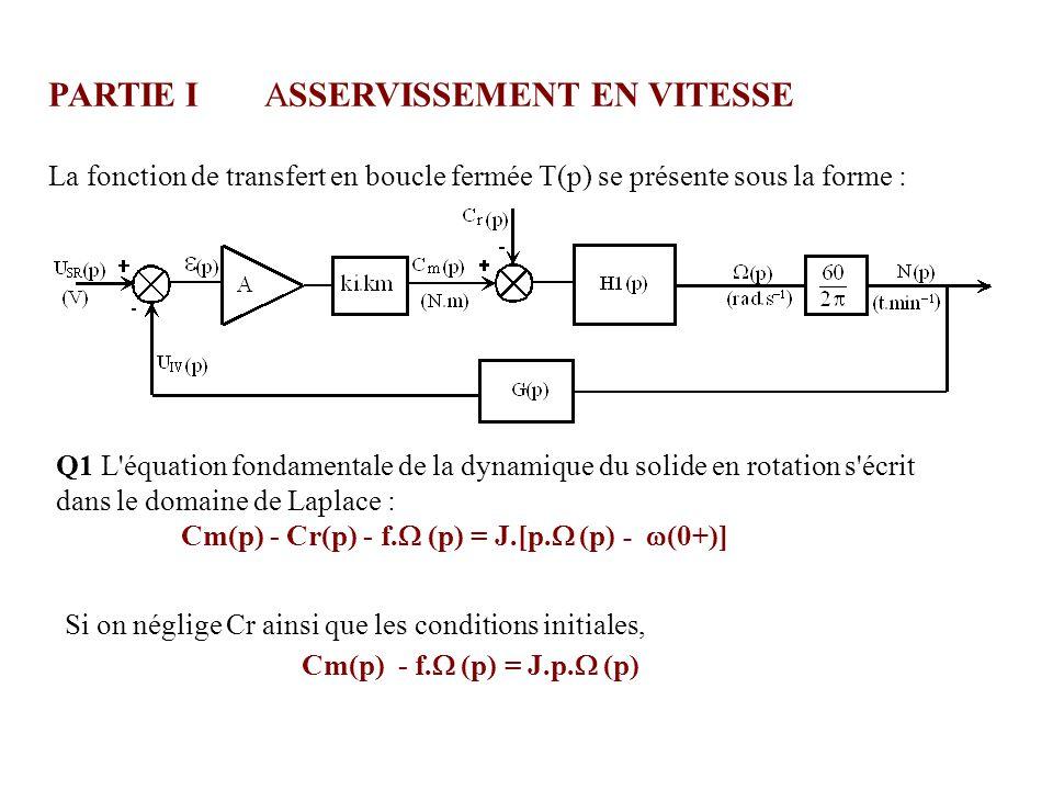 2-2 CORRECTION PROPORTIONNELLE : Q21 Réponse à un échelon de 4V avec variation de A {1 ; 0,03 ; 0,015 ; 0,0127 ; 0,01}.