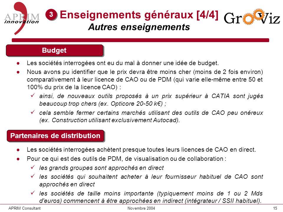 15APRIM ConsultantNovembre 2004 Enseignements généraux [4/4] Autres enseignements Les sociétés interrogées ont eu du mal à donner une idée de budget.