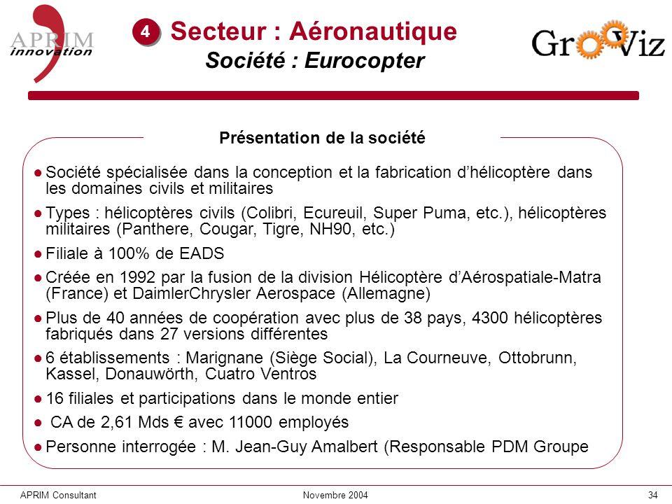 34APRIM ConsultantNovembre 2004 Société spécialisée dans la conception et la fabrication dhélicoptère dans les domaines civils et militaires Types : h
