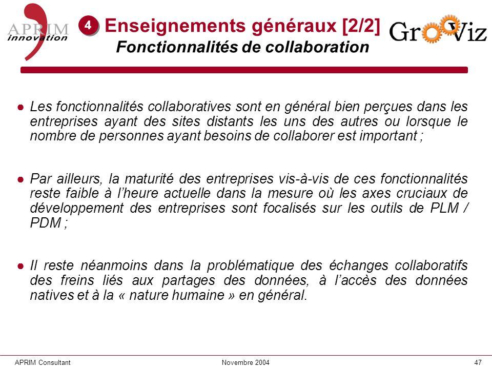 47APRIM ConsultantNovembre 2004 Enseignements généraux [2/2] Fonctionnalités de collaboration Les fonctionnalités collaboratives sont en général bien