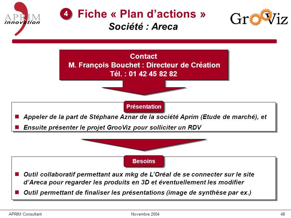48APRIM ConsultantNovembre 2004 Fiche « Plan dactions » Société : Areca Appeler de la part de Stéphane Aznar de la société Aprim (Etude de marché), et