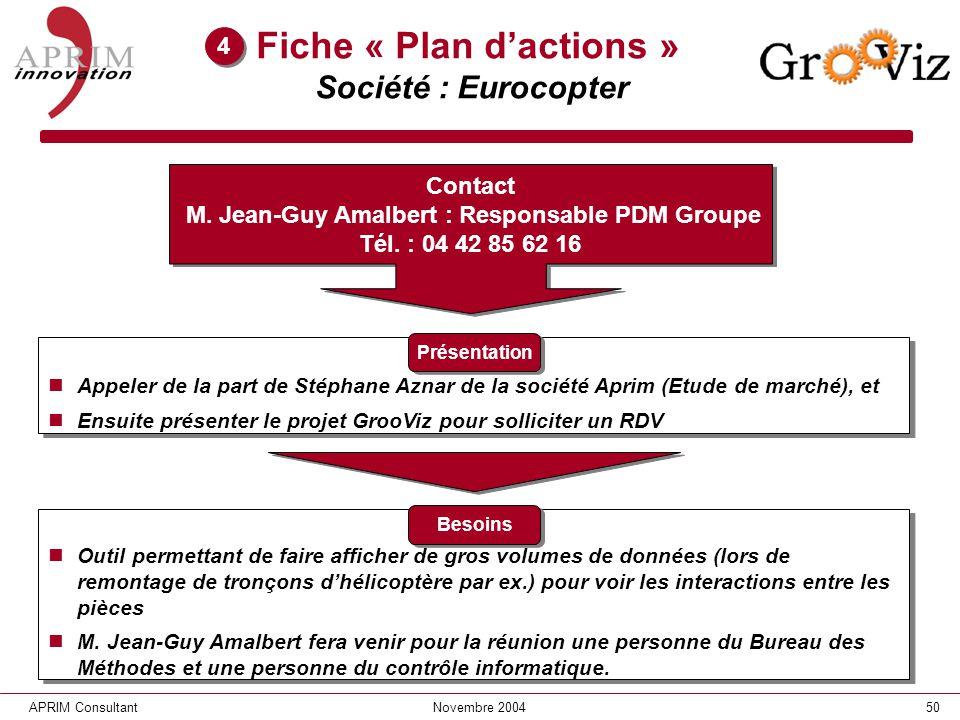 50APRIM ConsultantNovembre 2004 Fiche « Plan dactions » Société : Eurocopter Appeler de la part de Stéphane Aznar de la société Aprim (Etude de marché