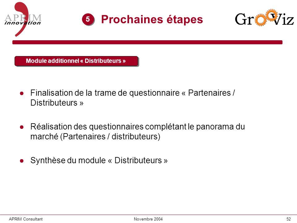52APRIM ConsultantNovembre 2004 Prochaines étapes 5 5 Finalisation de la trame de questionnaire « Partenaires / Distributeurs » Réalisation des questi