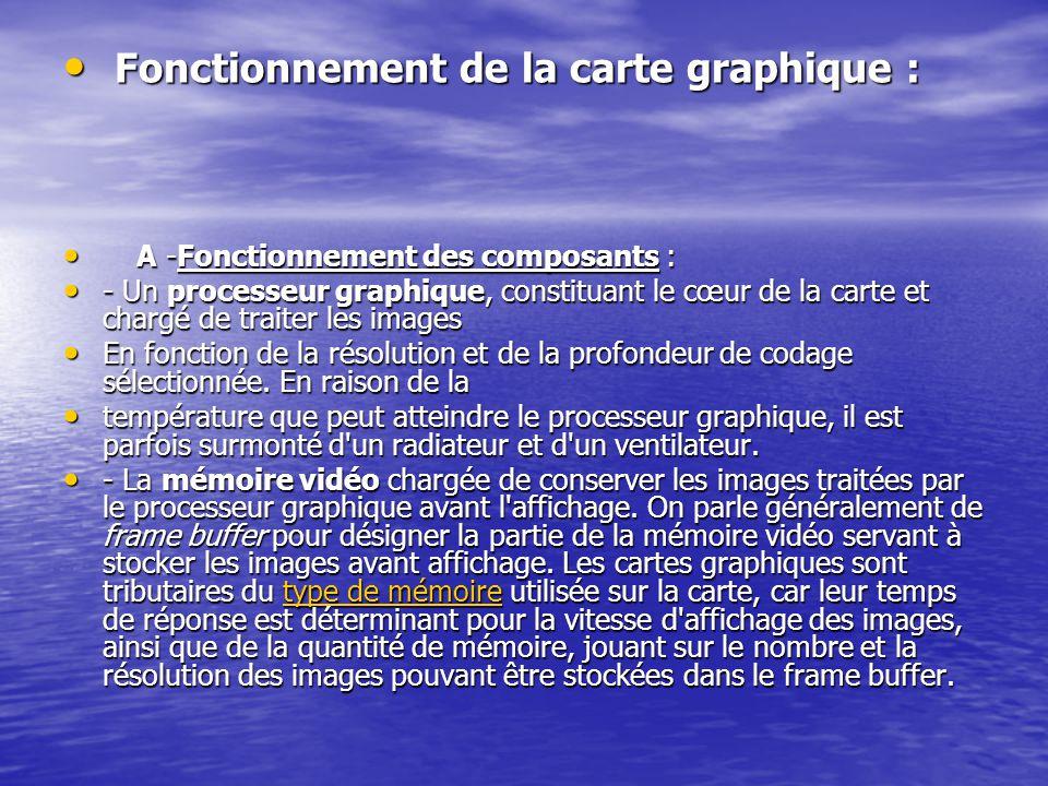 Fonctionnement de la carte graphique : Fonctionnement de la carte graphique : A -Fonctionnement des composants : A -Fonctionnement des composants : -