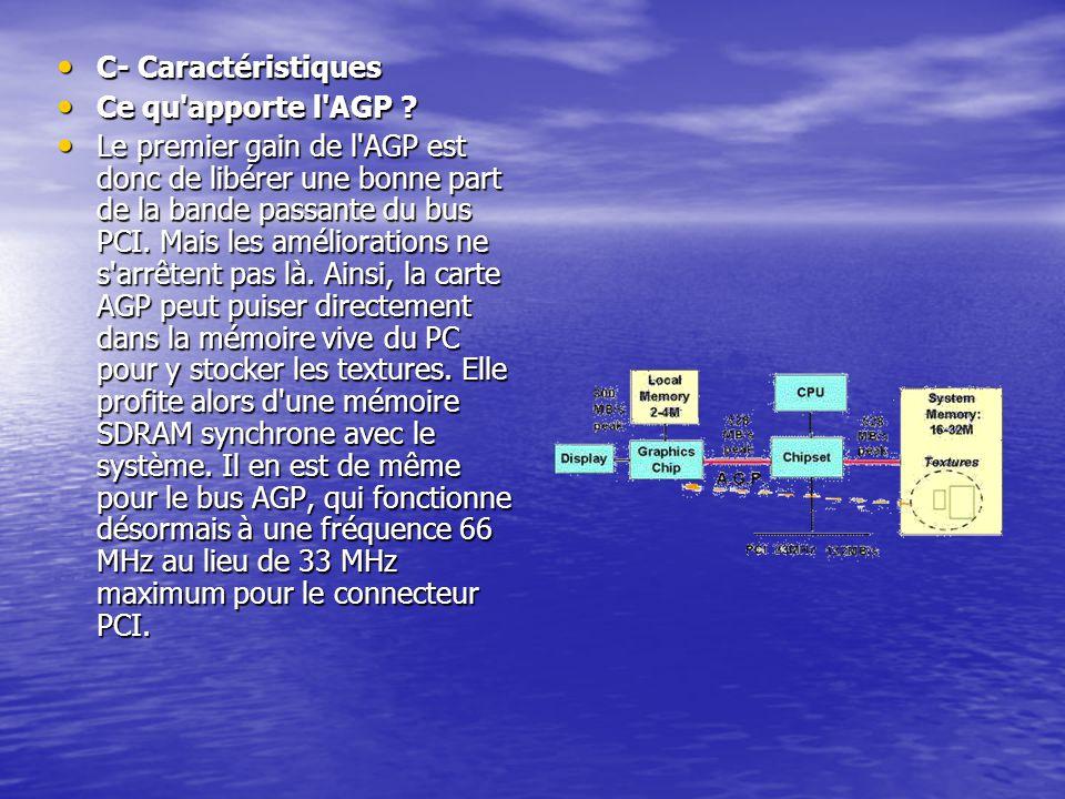 C- Caractéristiques C- Caractéristiques Ce qu'apporte l'AGP ? Ce qu'apporte l'AGP ? Le premier gain de l'AGP est donc de libérer une bonne part de la