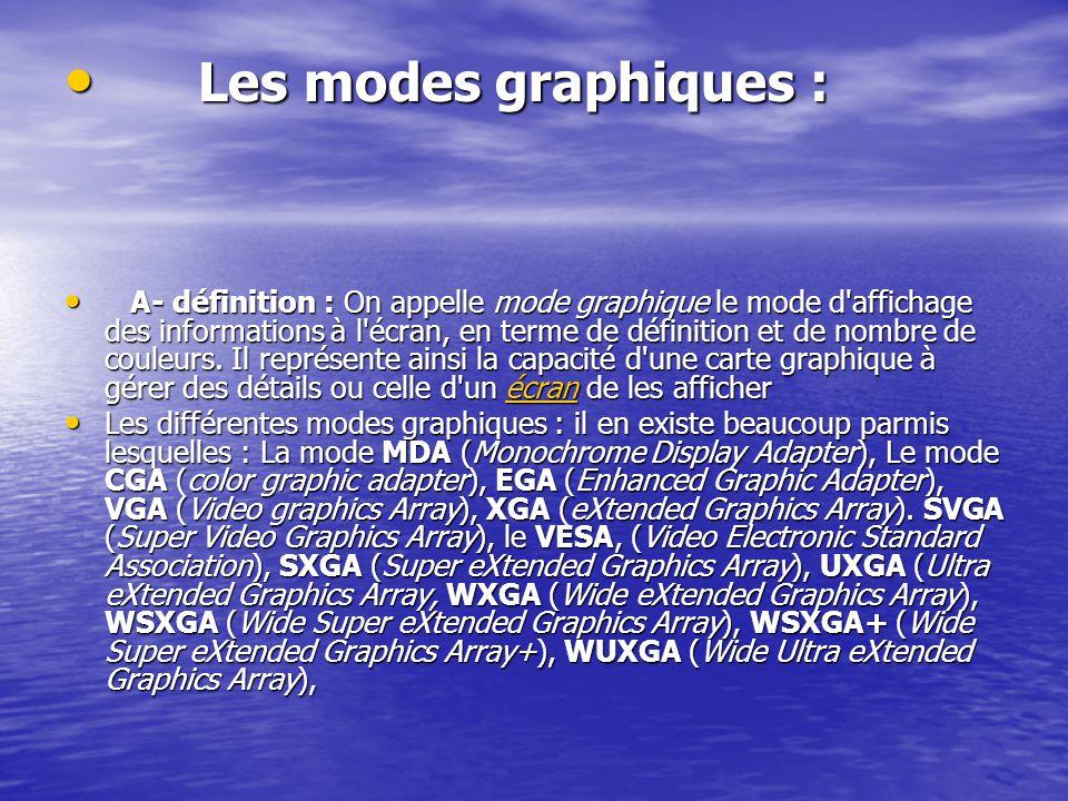 Les modes graphiques : Les modes graphiques : A- définition : On appelle mode graphique le mode d'affichage des informations à l'écran, en terme de dé