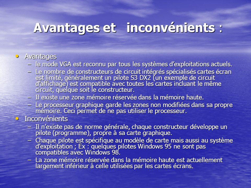 Avantages et inconvénients : Avantages et inconvénients : Avantages Avantages –le mode VGA est reconnu par tous les systèmes dexploitations actuels. –