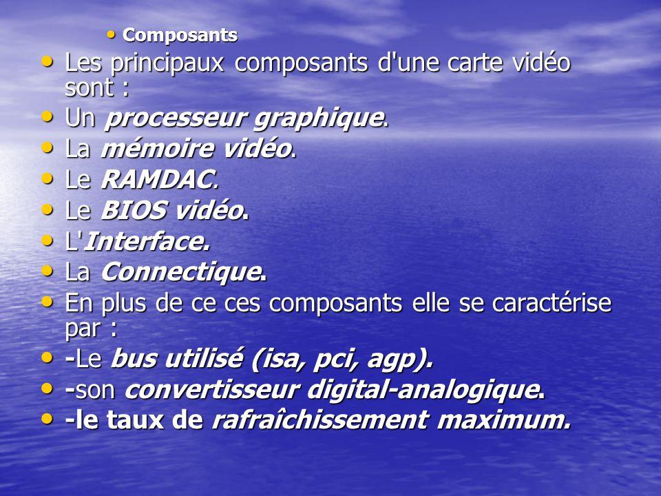 Composants Composants Les principaux composants d'une carte vidéo sont : Les principaux composants d'une carte vidéo sont : Un processeur graphique. U