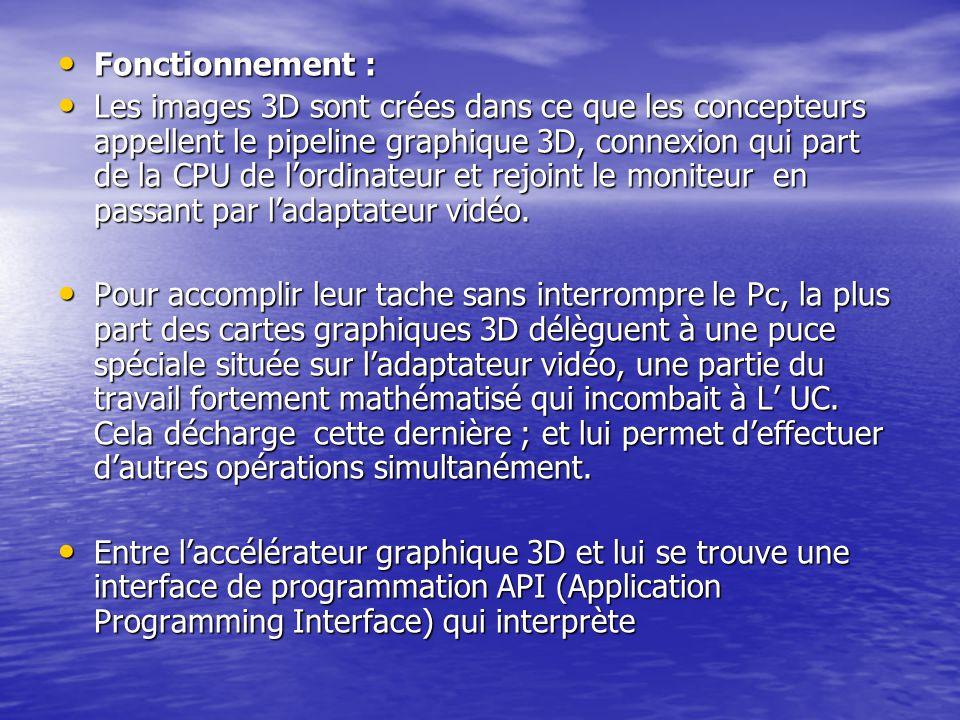 Fonctionnement : Fonctionnement : Les images 3D sont crées dans ce que les concepteurs appellent le pipeline graphique 3D, connexion qui part de la CP