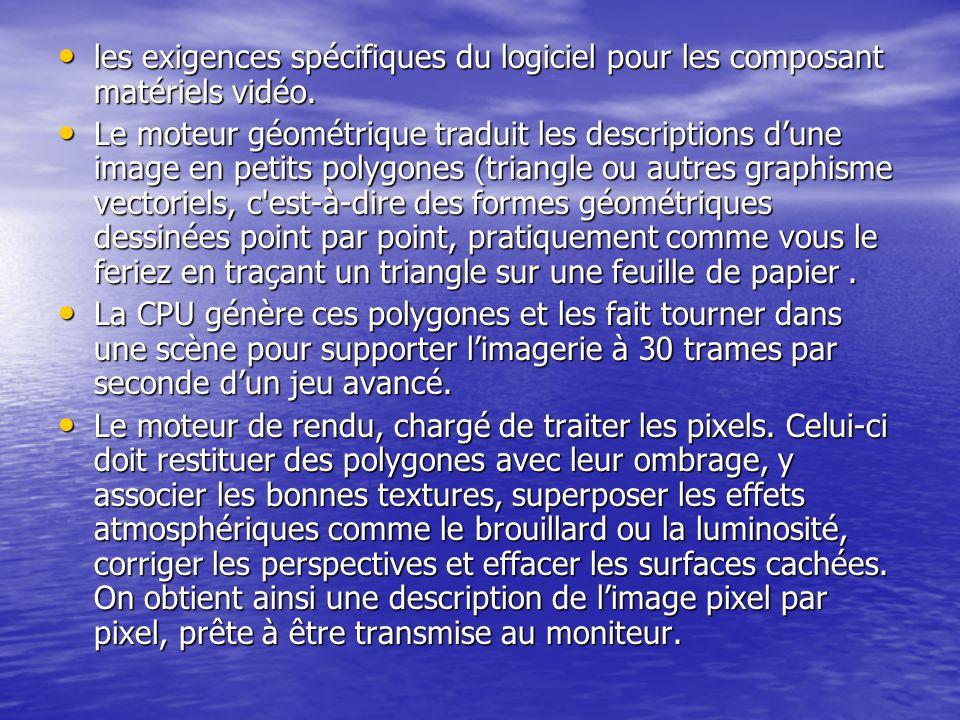 les exigences spécifiques du logiciel pour les composant matériels vidéo. les exigences spécifiques du logiciel pour les composant matériels vidéo. Le