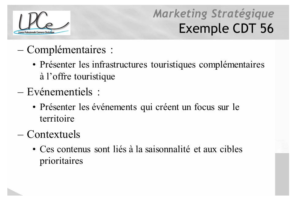 Marketing Stratégique Exemple CDT 56 –Complémentaires : Présenter les infrastructures touristiques complémentaires à loffre touristique –Evénementiels