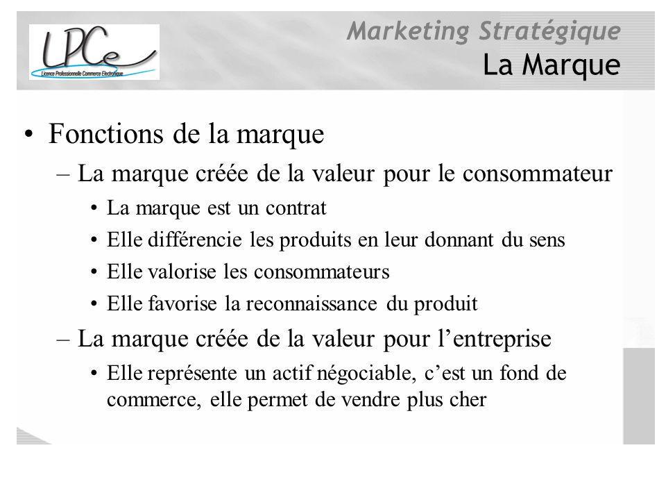 Marketing Stratégique La Marque Fonctions de la marque –La marque créée de la valeur pour le consommateur La marque est un contrat Elle différencie le