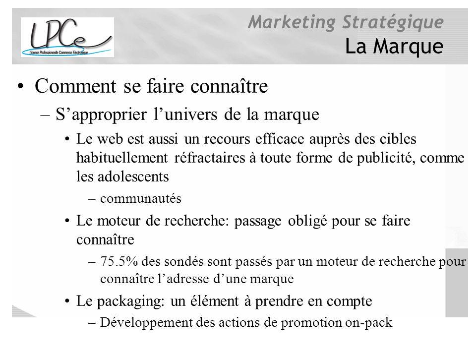 Marketing Stratégique La Marque Comment se faire connaître –Sapproprier lunivers de la marque Le web est aussi un recours efficace auprès des cibles h