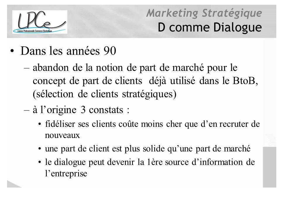 Marketing Stratégique D comme Dialogue Dans les années 90 –abandon de la notion de part de marché pour le concept de part de clients déjà utilisé dans