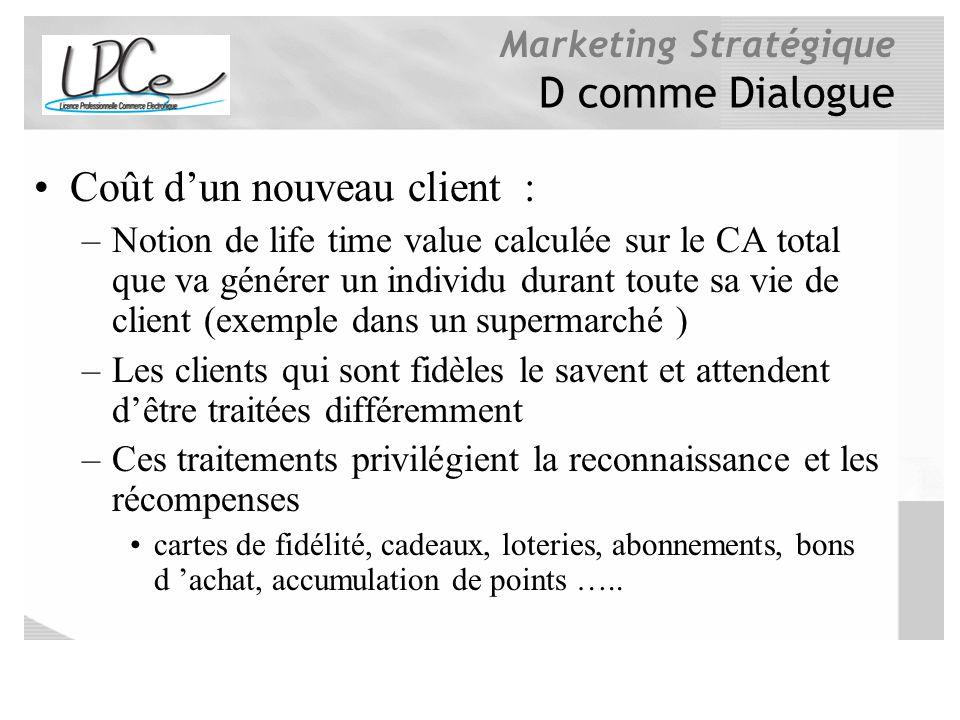 Marketing Stratégique D comme Dialogue Coût dun nouveau client : –Notion de life time value calculée sur le CA total que va générer un individu durant