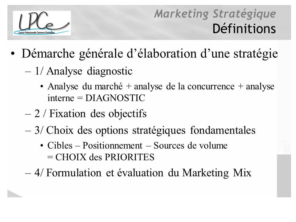 Marketing Stratégique Définitions Démarche générale délaboration dune stratégie –1/ Analyse diagnostic Analyse du marché + analyse de la concurrence +