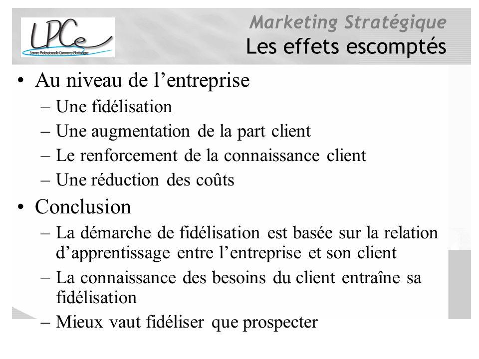Marketing Stratégique Les effets escomptés Au niveau de lentreprise –Une fidélisation –Une augmentation de la part client –Le renforcement de la conna
