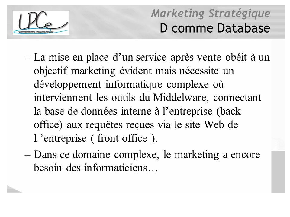 Marketing Stratégique D comme Database –La mise en place dun service après-vente obéit à un objectif marketing évident mais nécessite un développement