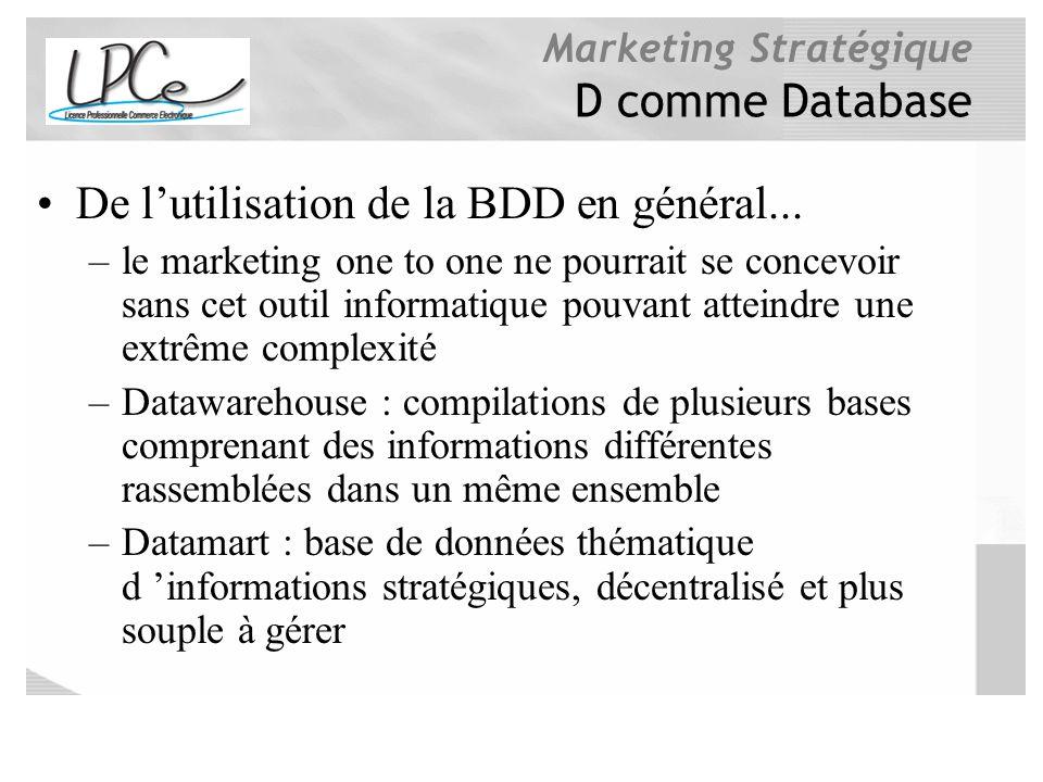 Marketing Stratégique D comme Database De lutilisation de la BDD en général... –le marketing one to one ne pourrait se concevoir sans cet outil inform
