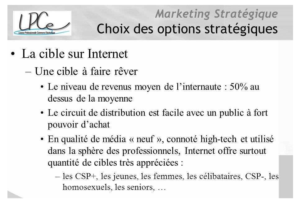 Marketing Stratégique Choix des options stratégiques La cible sur Internet –Une cible à faire rêver Le niveau de revenus moyen de linternaute : 50% au