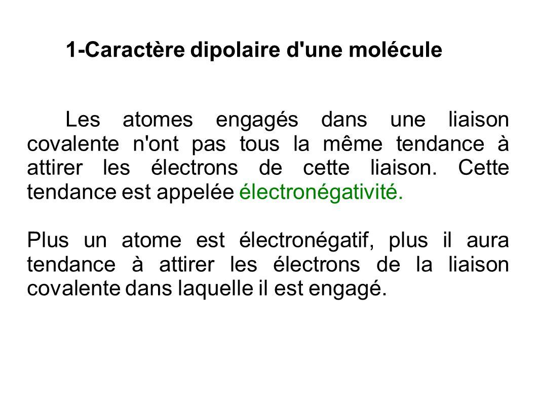 1-Caractère dipolaire d une molécule Les atomes engagés dans une liaison covalente n ont pas tous la même tendance à attirer les électrons de cette liaison.
