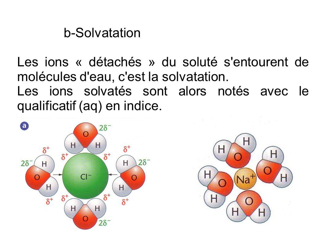 b-Solvatation Les ions « détachés » du soluté s'entourent de molécules d'eau, c'est la solvatation. Les ions solvatés sont alors notés avec le qualifi
