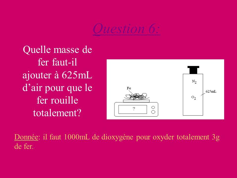 Question 6: Quelle masse de fer faut-il ajouter à 625mL dair pour que le fer rouille totalement.