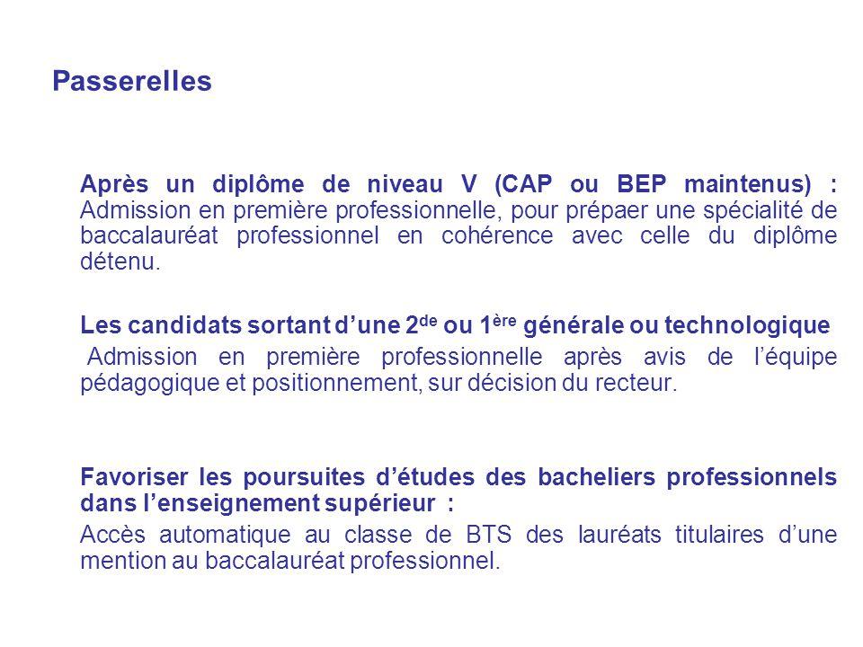 Passerelles Après un diplôme de niveau V (CAP ou BEP maintenus) : Admission en première professionnelle, pour prépaer une spécialité de baccalauréat professionnel en cohérence avec celle du diplôme détenu.