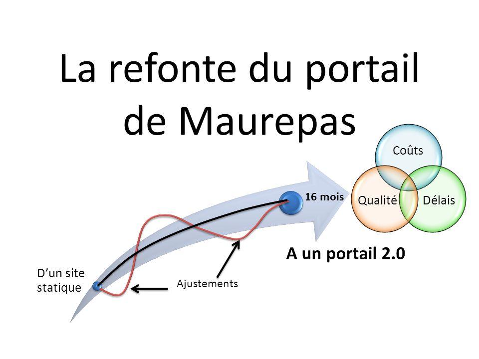 La refonte du portail de Maurepas Ajustements Coûts DélaisQualité 16 mois