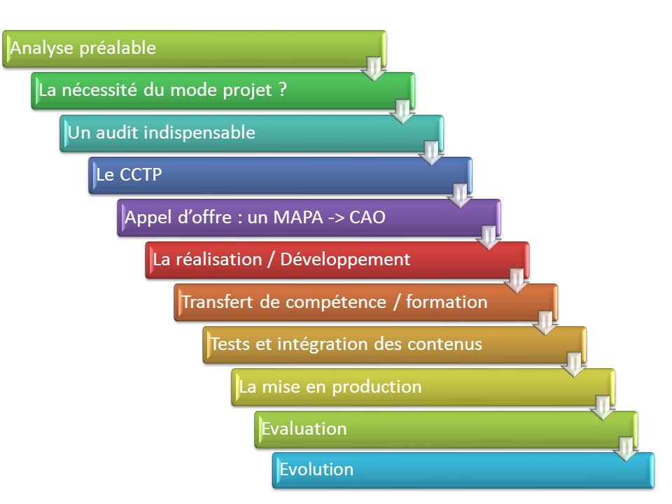 Analyse préalableLa nécessité du mode projet ?Un audit indispensableLe CCTPAppel doffre : un MAPA -> CAOLa réalisation / DéveloppementTransfert de com