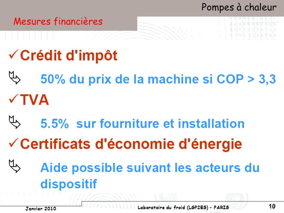 Conservatoire national des arts et métiers Laboratoire du froid (LGP2ES) – PARIS Janvier 2010 Votre titre Pompes à chaleur 10 Mesures financières