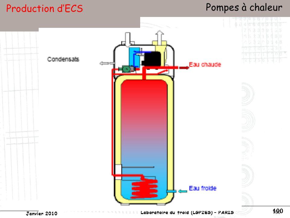 Conservatoire national des arts et métiers Laboratoire du froid (LGP2ES) – PARIS Janvier 2010 Votre titre Pompes à chaleur 100 Production dECS