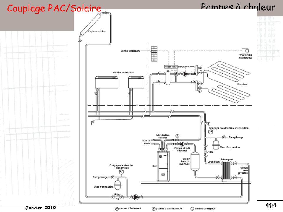 Conservatoire national des arts et métiers Laboratoire du froid (LGP2ES) – PARIS Janvier 2010 Votre titre Pompes à chaleur 104 Couplage PAC/Solaire