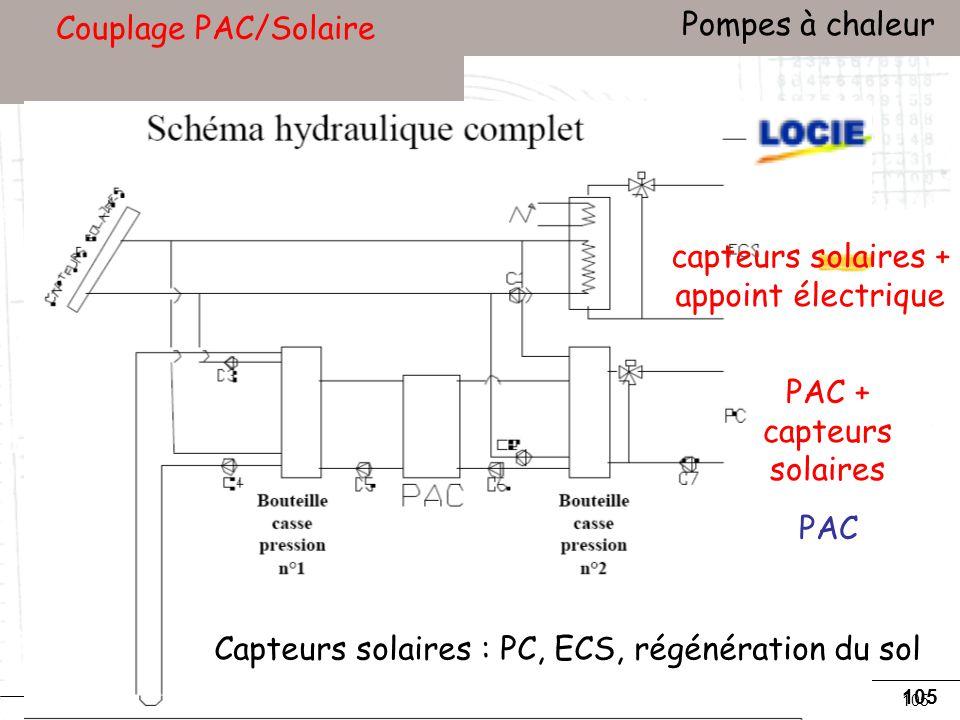 Conservatoire national des arts et métiers Laboratoire du froid (LGP2ES) – PARIS Janvier 2010 Votre titre Pompes à chaleur 105 Couplage PAC/Solaire PAC + capteurs solaires PAC capteurs solaires + appoint électrique Capteurs solaires : PC, ECS, régénération du sol