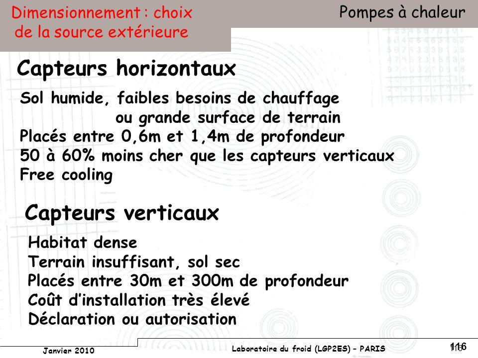 Conservatoire national des arts et métiers Laboratoire du froid (LGP2ES) – PARIS Janvier 2010 Votre titre Pompes à chaleur 116 Dimensionnement : choix de la source extérieure Capteurs horizontaux Sol humide, faibles besoins de chauffage ou grande surface de terrain Placés entre 0,6m et 1,4m de profondeur 50 à 60% moins cher que les capteurs verticaux Free cooling Capteurs verticaux Habitat dense Terrain insuffisant, sol sec Placés entre 30m et 300m de profondeur Coût dinstallation très élevé Déclaration ou autorisation