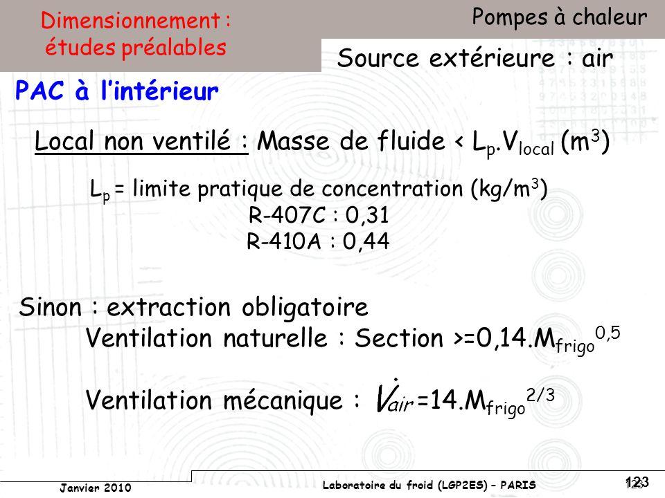 Conservatoire national des arts et métiers Laboratoire du froid (LGP2ES) – PARIS Janvier 2010 Votre titre Pompes à chaleur 123 Dimensionnement : études préalables Source extérieure : air PAC à lintérieur Local non ventilé : Masse de fluide < L p.V local (m 3 ) L p = limite pratique de concentration (kg/m 3 ) R-407C : 0,31 R-410A : 0,44 Sinon : extraction obligatoire Ventilation naturelle : Section >=0,14.M frigo 0,5 Ventilation mécanique : =14.M frigo 2/3