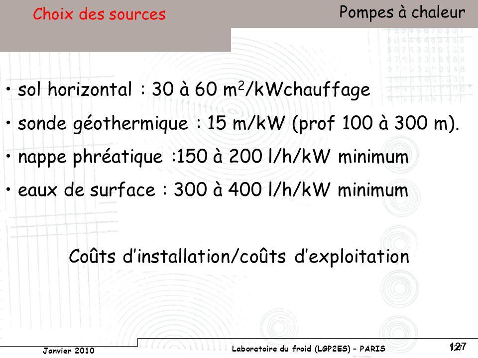 Conservatoire national des arts et métiers Laboratoire du froid (LGP2ES) – PARIS Janvier 2010 Votre titre Pompes à chaleur 127 Choix des sources sol horizontal : 30 à 60 m 2 /kWchauffage sonde géothermique : 15 m/kW (prof 100 à 300 m).