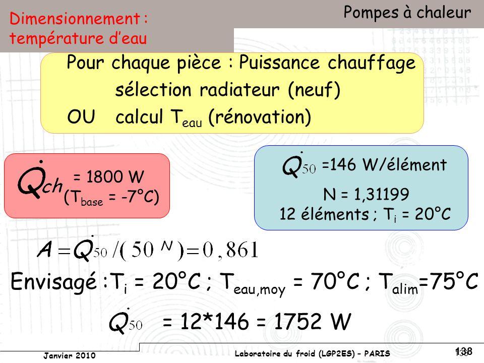Conservatoire national des arts et métiers Laboratoire du froid (LGP2ES) – PARIS Janvier 2010 Votre titre Pompes à chaleur 138 Dimensionnement : température deau Pour chaque pièce : Puissance chauffage sélection radiateur (neuf) OU calcul T eau (rénovation) = 1800 W (T base = -7°C) =146 W/élément N = 1,31199 12 éléments ; T i = 20°C Envisagé :T i = 20°C ; T eau,moy = 70°C ; T alim =75°C = 12*146 = 1752 W