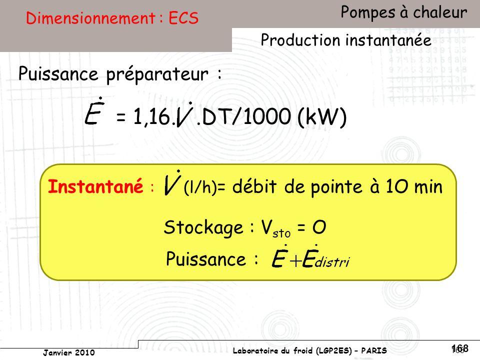 Conservatoire national des arts et métiers Laboratoire du froid (LGP2ES) – PARIS Janvier 2010 Votre titre Pompes à chaleur 168 Dimensionnement : ECS Puissance préparateur : Instantané : (l/h) = débit de pointe à 1O min Stockage : V sto = O Puissance : = 1,16..DT/1000 (kW) Production instantanée