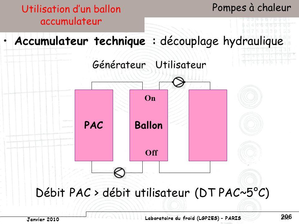 Conservatoire national des arts et métiers Laboratoire du froid (LGP2ES) – PARIS Janvier 2010 Votre titre Pompes à chaleur 206 Utilisation dun ballon accumulateur Accumulateur technique : découplage hydraulique PACBallon UtilisateurGénérateur Débit PAC > débit utilisateur (DT PAC~5°C) On Off