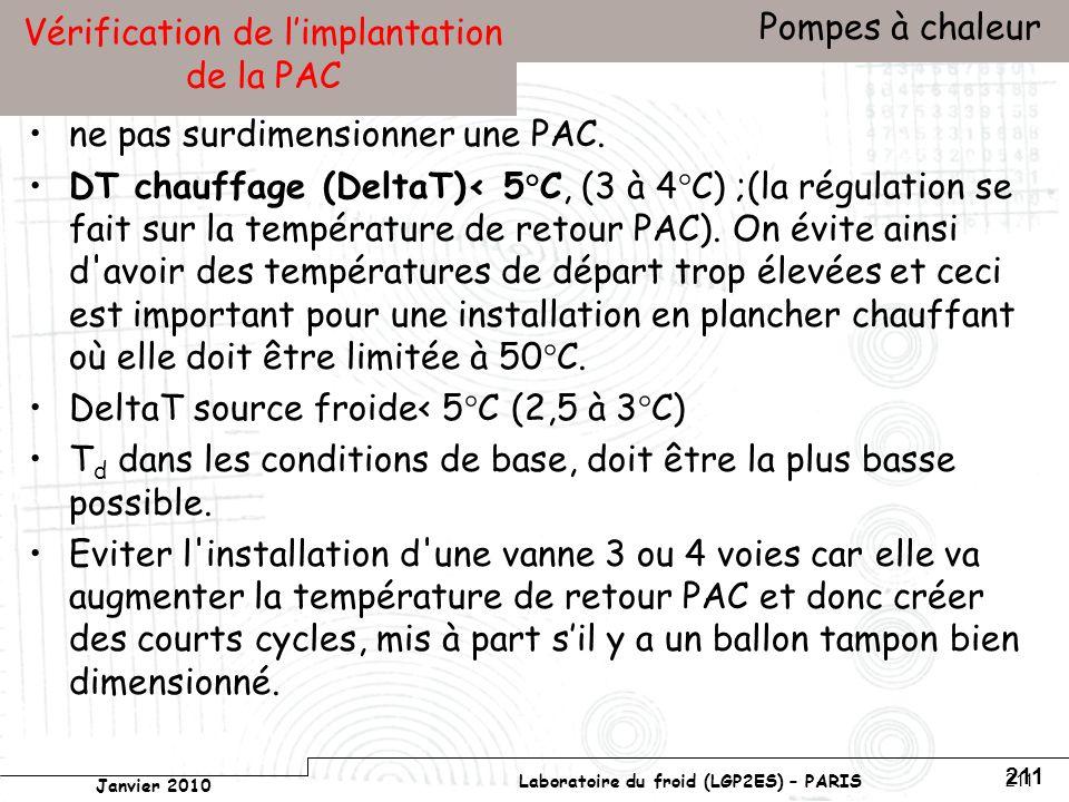 Conservatoire national des arts et métiers Laboratoire du froid (LGP2ES) – PARIS Janvier 2010 Votre titre Pompes à chaleur 211 Vérification de limplantation de la PAC ne pas surdimensionner une PAC.