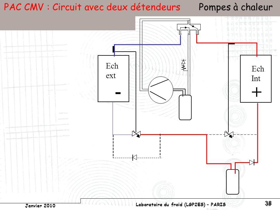 Conservatoire national des arts et métiers Laboratoire du froid (LGP2ES) – PARIS Janvier 2010 Votre titre Pompes à chaleur 38 PAC CMV : Circuit avec deux détendeurs
