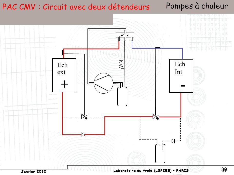 Conservatoire national des arts et métiers Laboratoire du froid (LGP2ES) – PARIS Janvier 2010 Votre titre Pompes à chaleur 39 PAC CMV : Circuit avec deux détendeurs